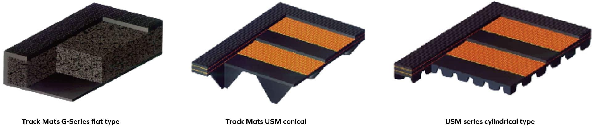 track-mats-technical