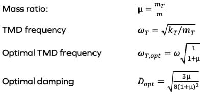 formel6